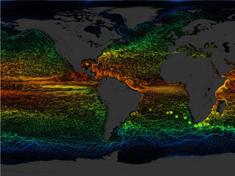 Sea surface current flows