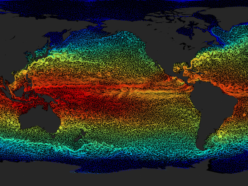 Ocean current flows