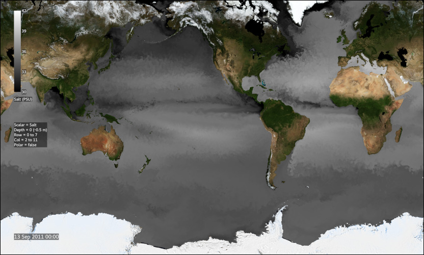 Global mean time-series of sea level and ocean bottom pressure (in equivalent sea level) of V4r4 in comparison to observations